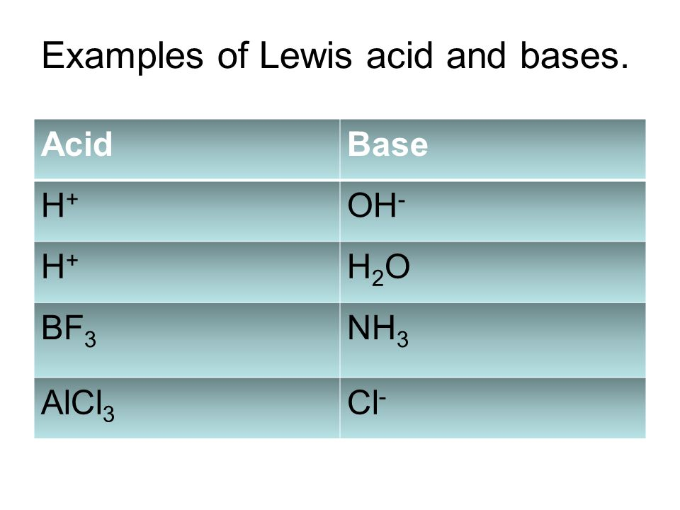 Examples of Lewis acid and bases.