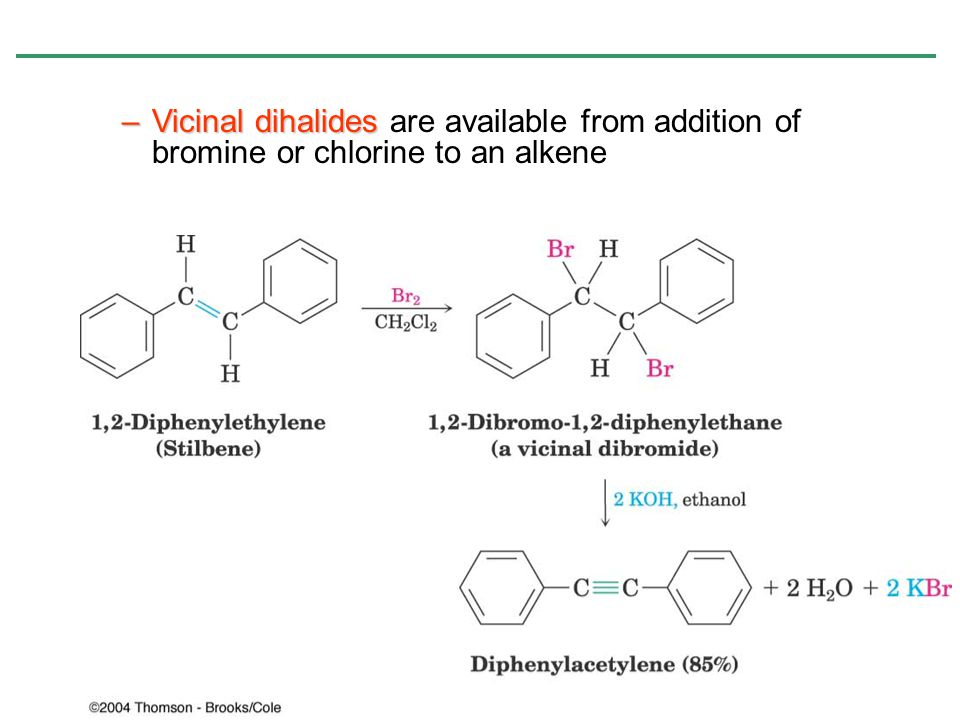 Vicinal dihalides are available from addition of bromine or chlorine to an alkene