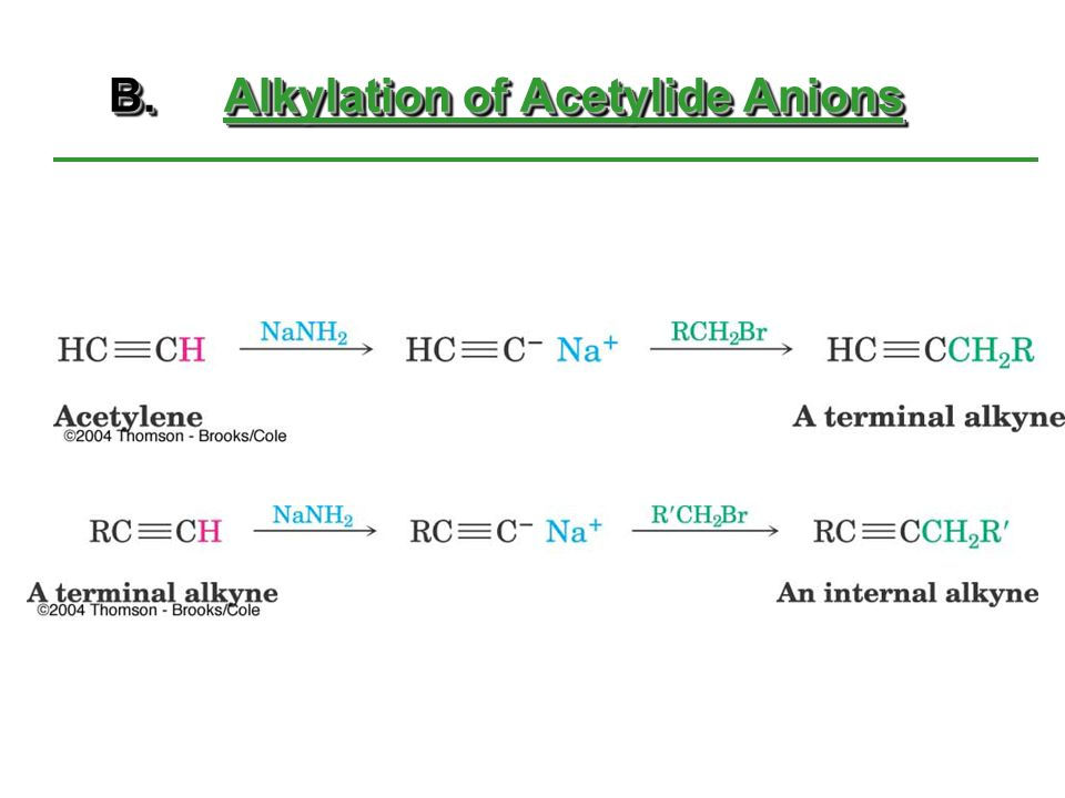 B. Alkylation of Acetylide Anions