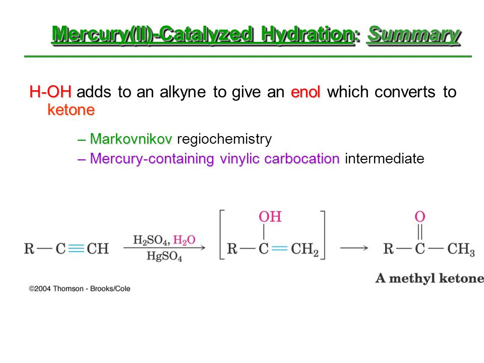 Mercury(II)-Catalyzed Hydration: Summary