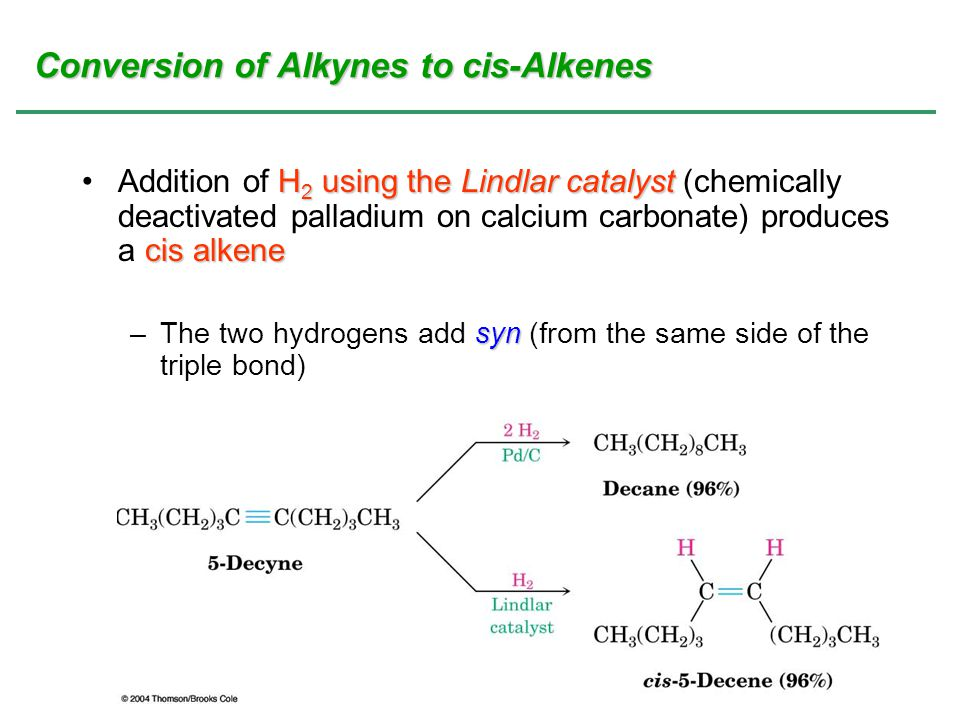 Conversion of Alkynes to cis-Alkenes