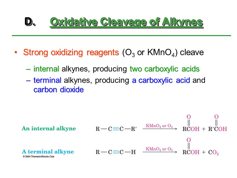 D. Oxidative Cleavage of Alkynes