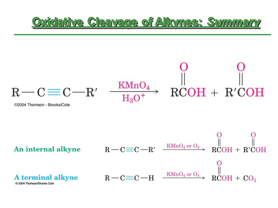 Oxidative Cleavage of Alkynes: Summary