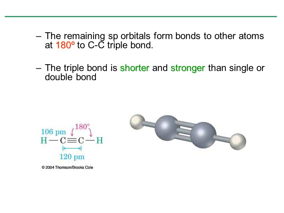 The remaining sp orbitals form bonds to other atoms at 180º to C-C triple bond.