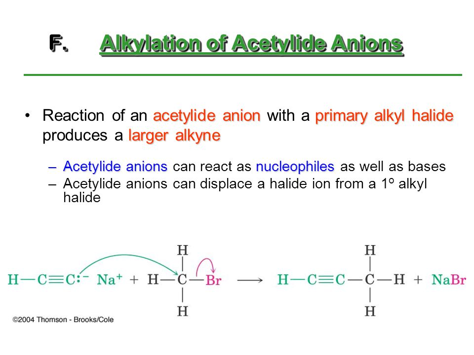 F. Alkylation of Acetylide Anions