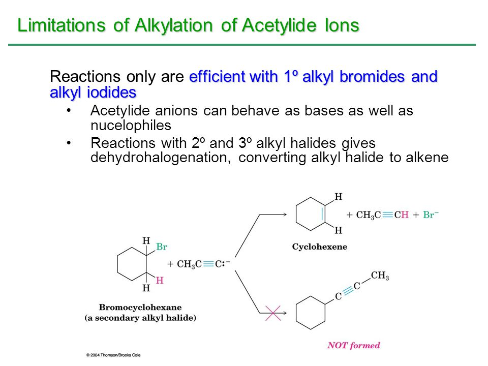 Limitations of Alkylation of Acetylide Ions
