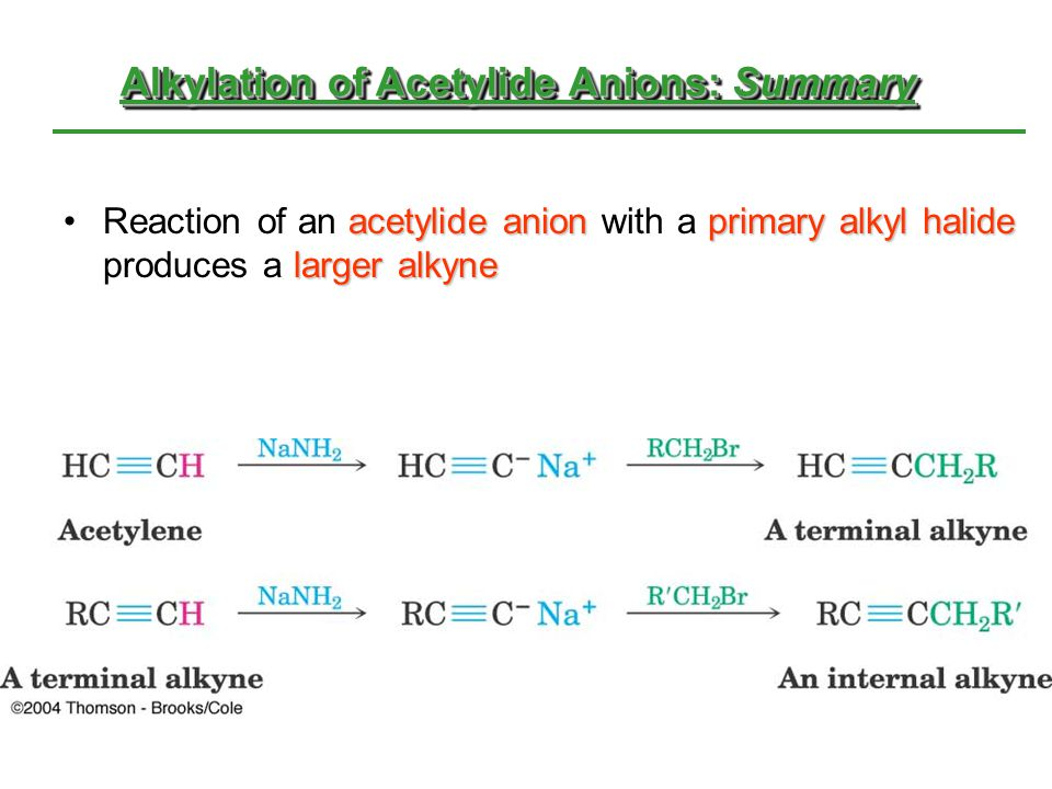 Alkylation of Acetylide Anions: Summary