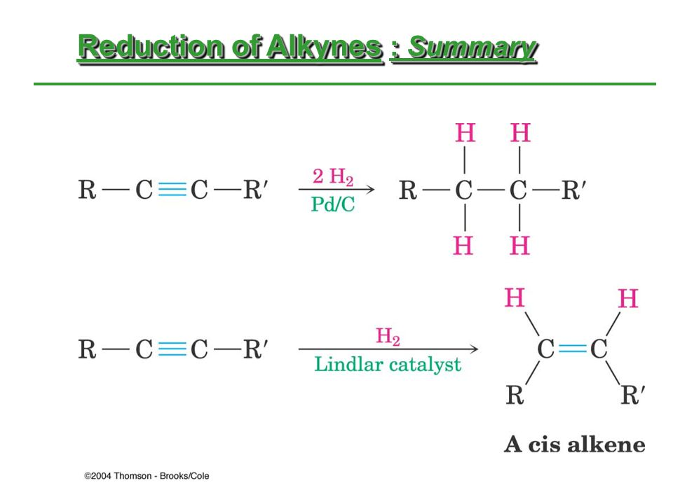 Reduction of Alkynes : Summary