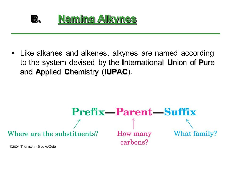 B. Naming Alkynes