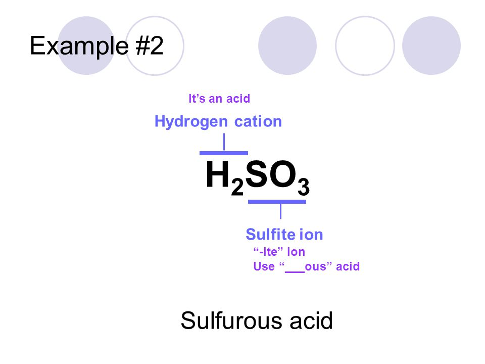 H2SO3 Example #2 Sulfurous acid Hydrogen cation Sulfite ion