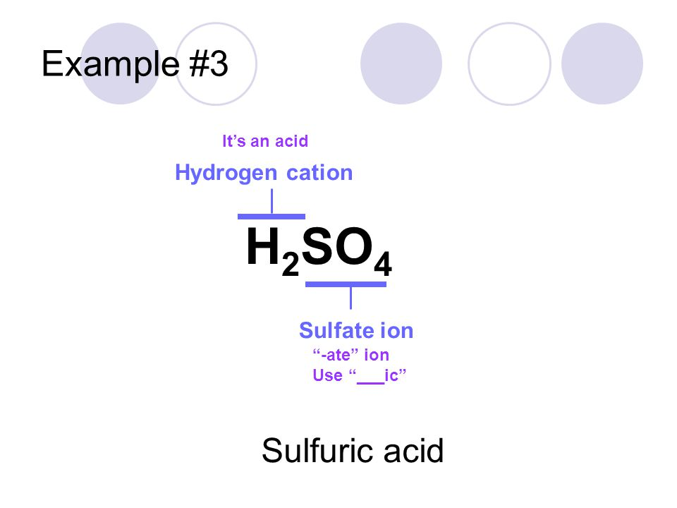 H2SO4 Example #3 Sulfuric acid Hydrogen cation Sulfate ion