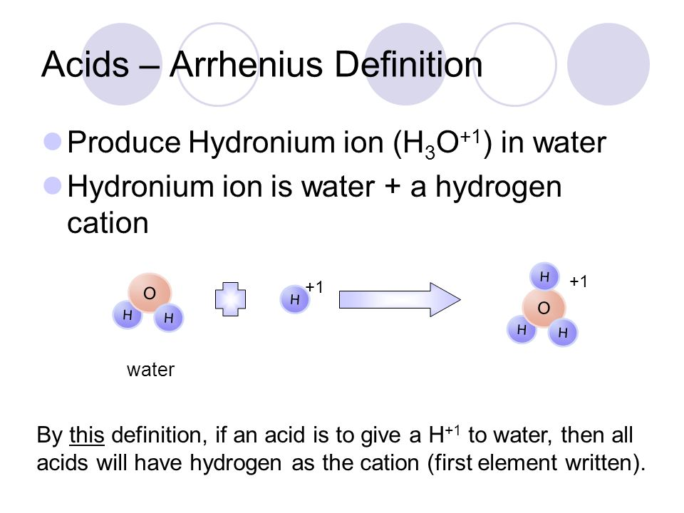 Acids – Arrhenius Definition