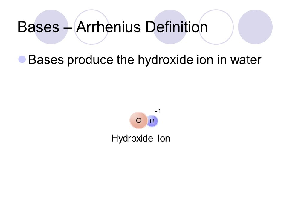 Bases – Arrhenius Definition