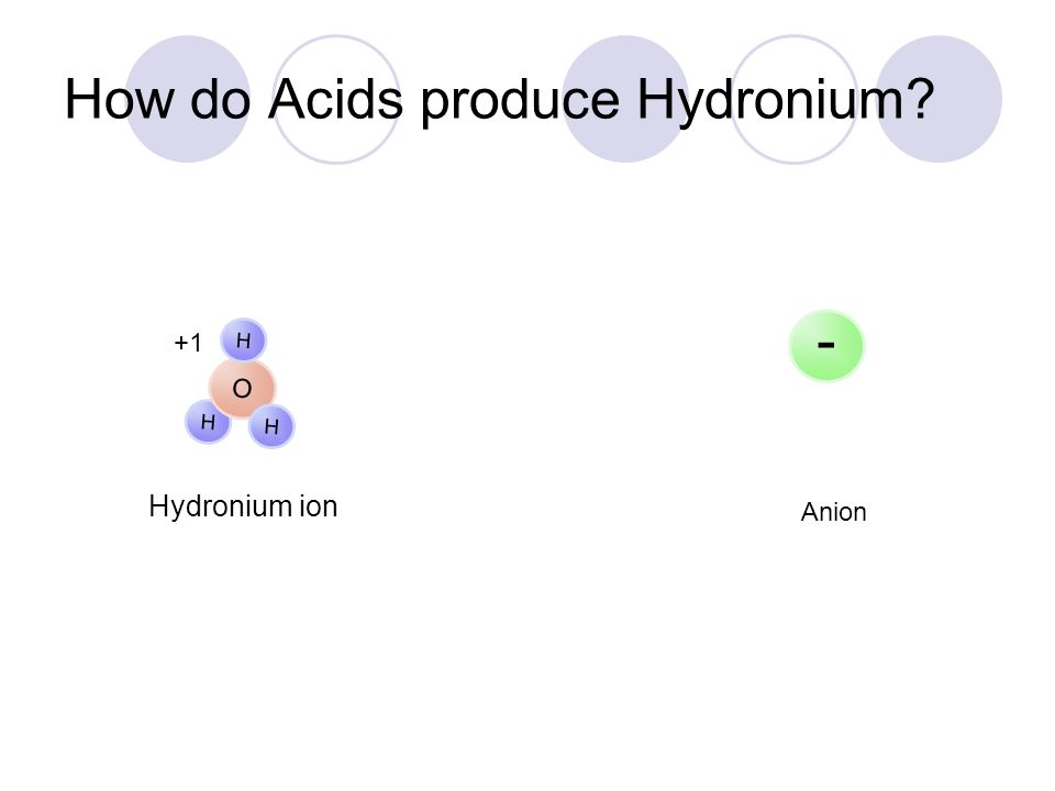 How do Acids produce Hydronium