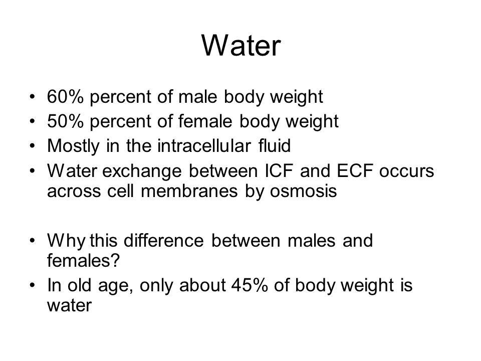Water 60% percent of male body weight