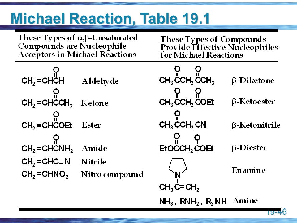 Michael Reaction, Table 19.1