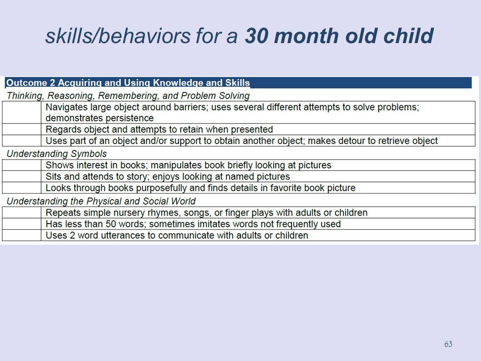 skills/behaviors for a 30 month old child