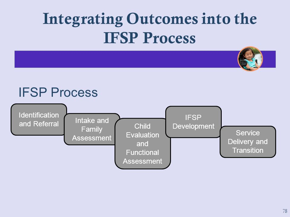 Integrating Outcomes into the IFSP Process