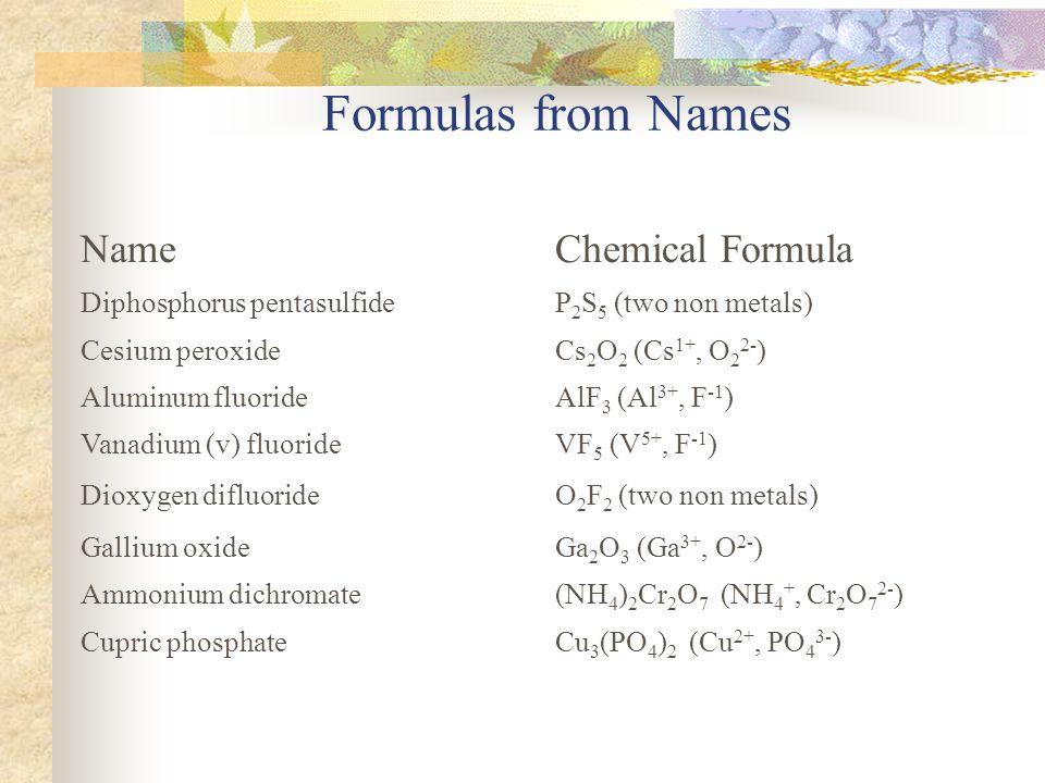 Formulas from Names Name Chemical Formula Diphosphorus pentasulfide