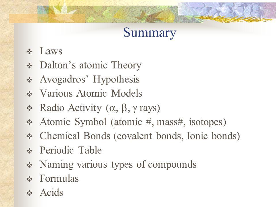 Summary Laws Dalton's atomic Theory Avogadros' Hypothesis