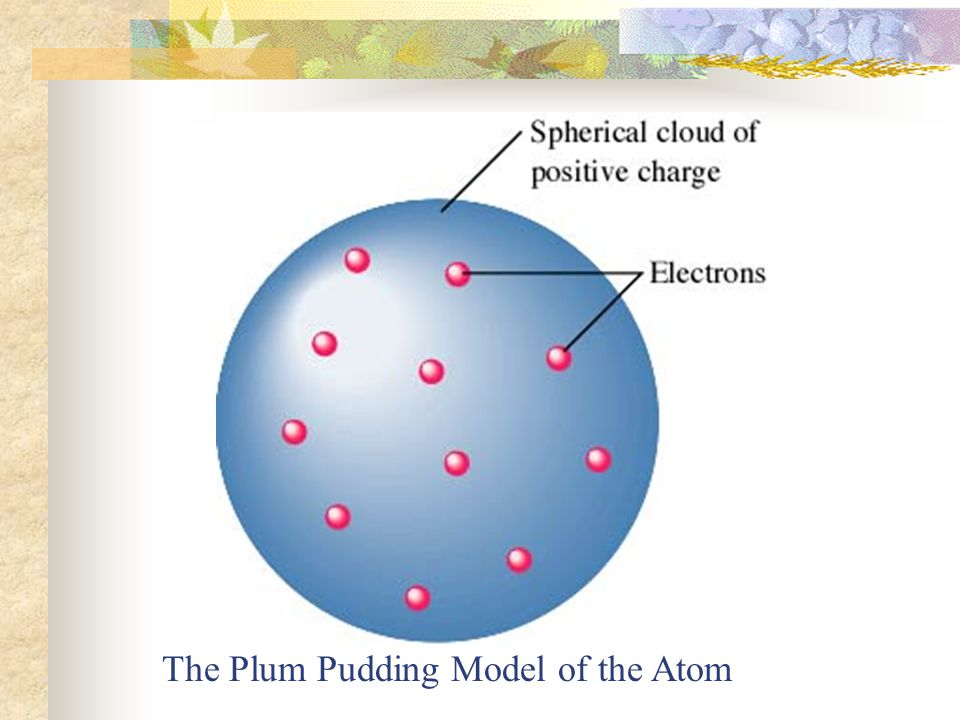 The Plum Pudding Model of the Atom