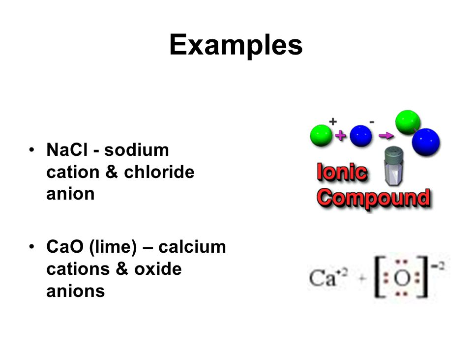 Examples NaCl - sodium cation & chloride anion