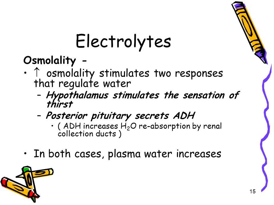 Electrolytes Osmolality -