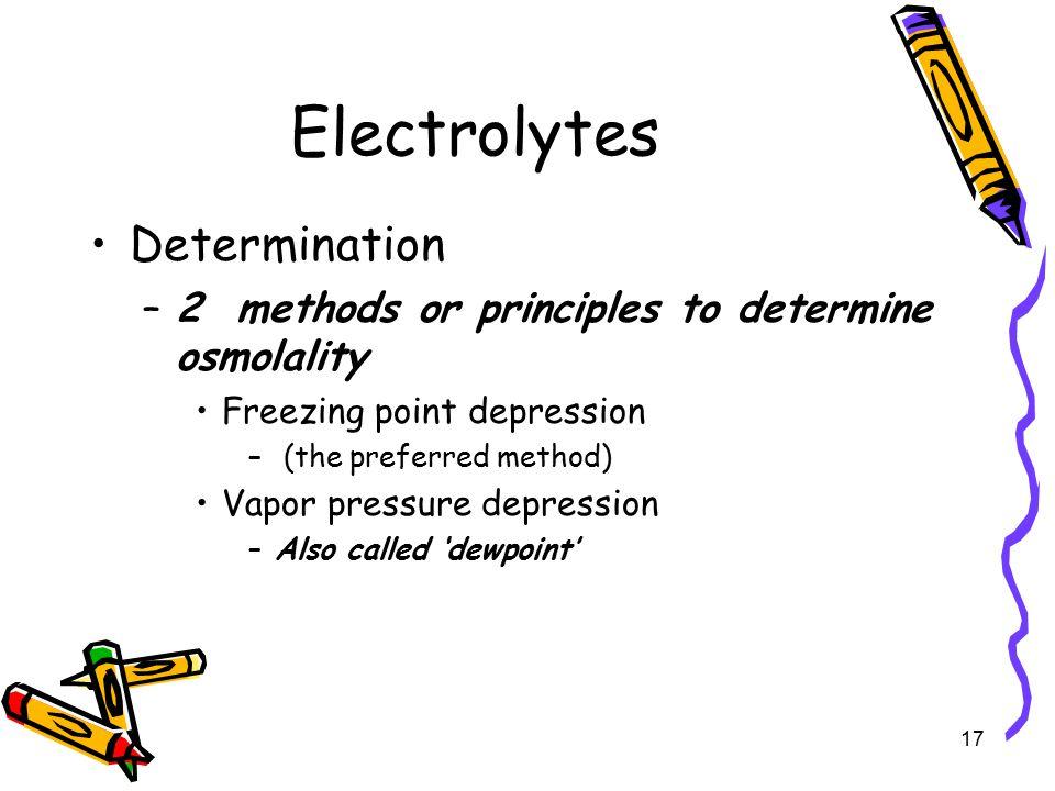Electrolytes Determination