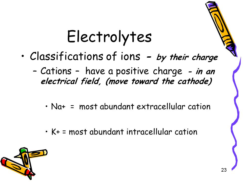 Electrolytes Classifications of ions - by their charge