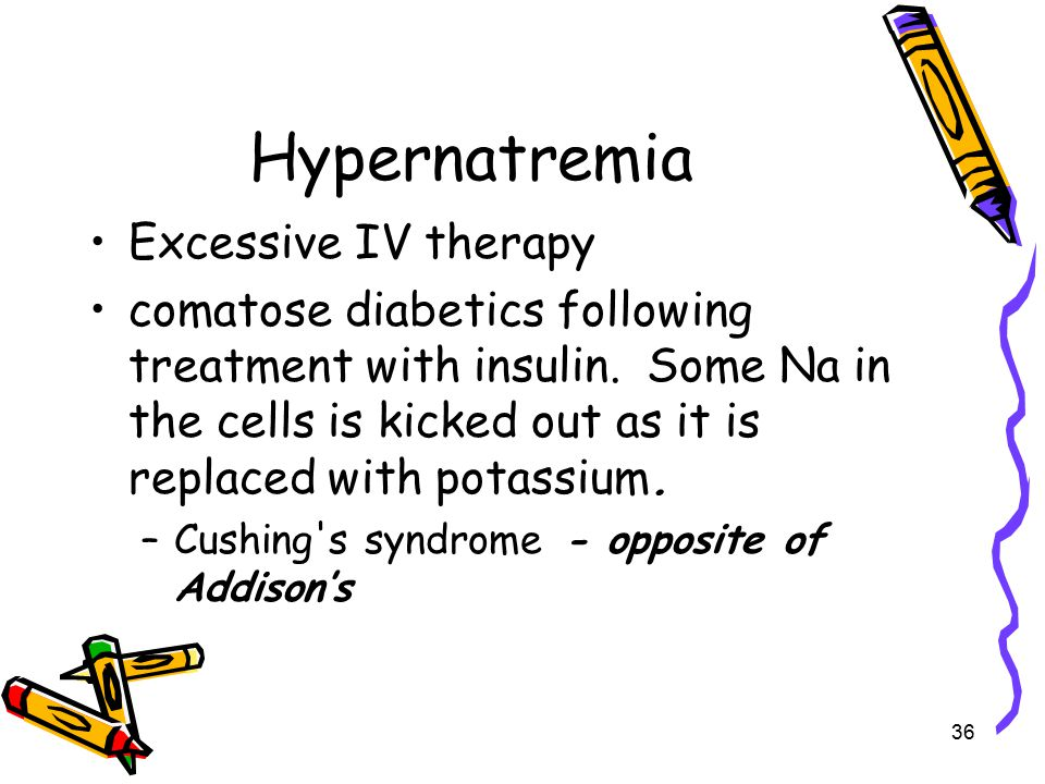 Hypernatremia Excessive IV therapy
