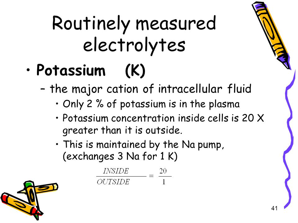 Routinely measured electrolytes