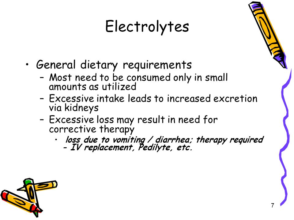 Electrolytes General dietary requirements