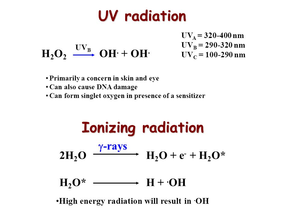 UV radiation Ionizing radiation H2O2 OH. + OH. g-rays
