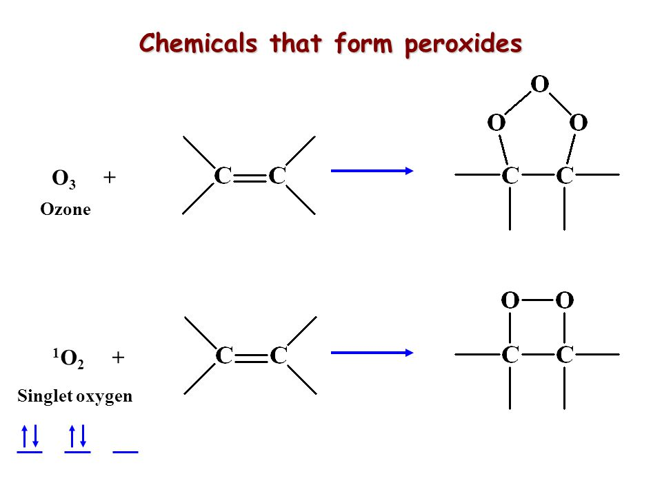 Chemicals that form peroxides