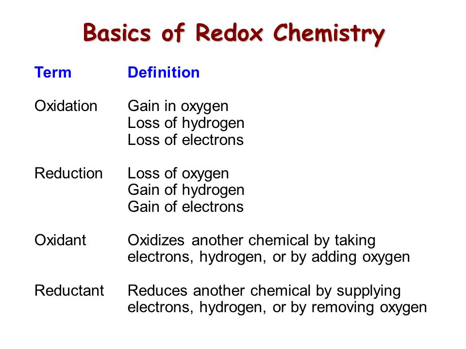 Basics of Redox Chemistry
