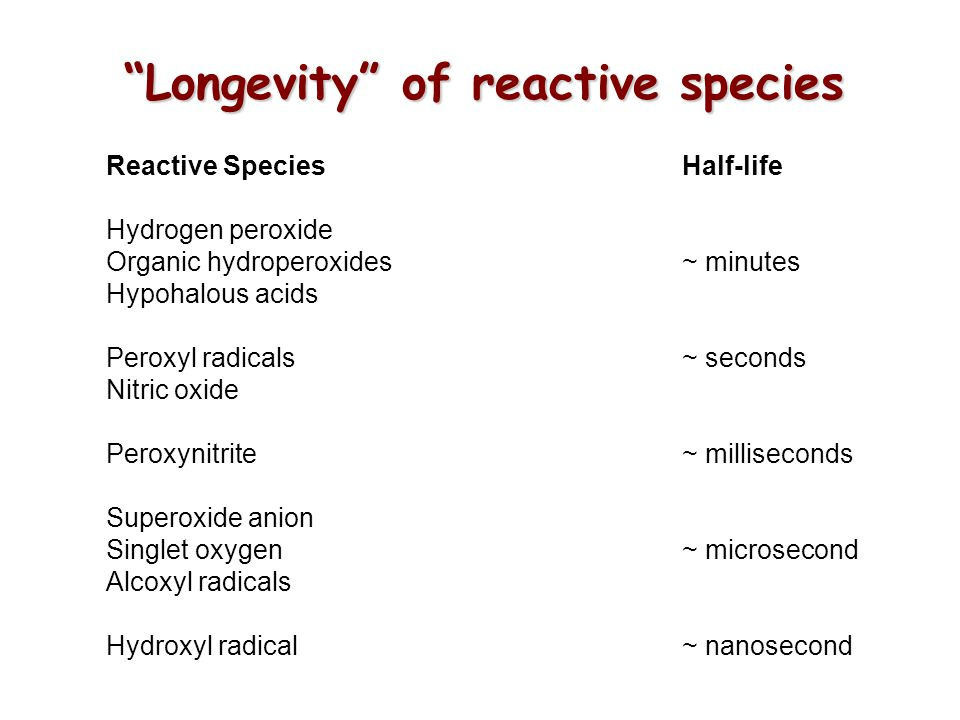 Longevity of reactive species
