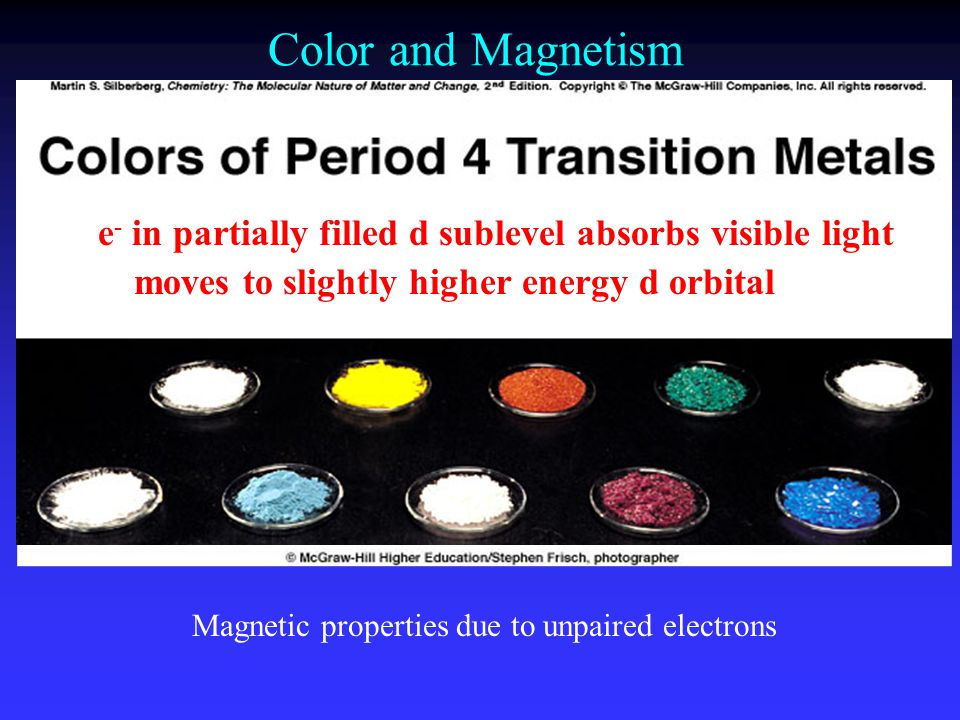 Magnetic properties due to unpaired electrons