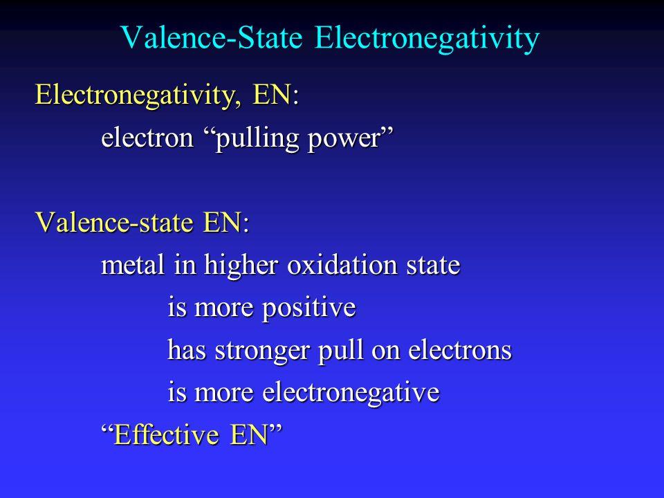 Valence-State Electronegativity