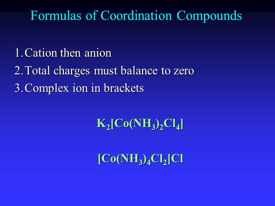 Formulas of Coordination Compounds