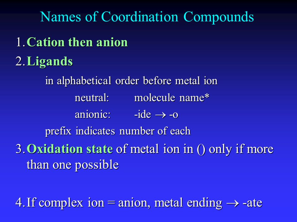 Names of Coordination Compounds