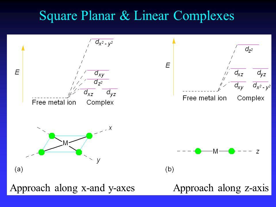 Square Planar & Linear Complexes