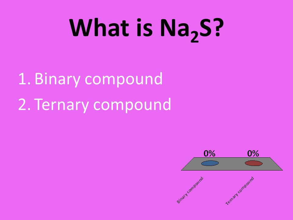 What is Na2S Binary compound Ternary compound