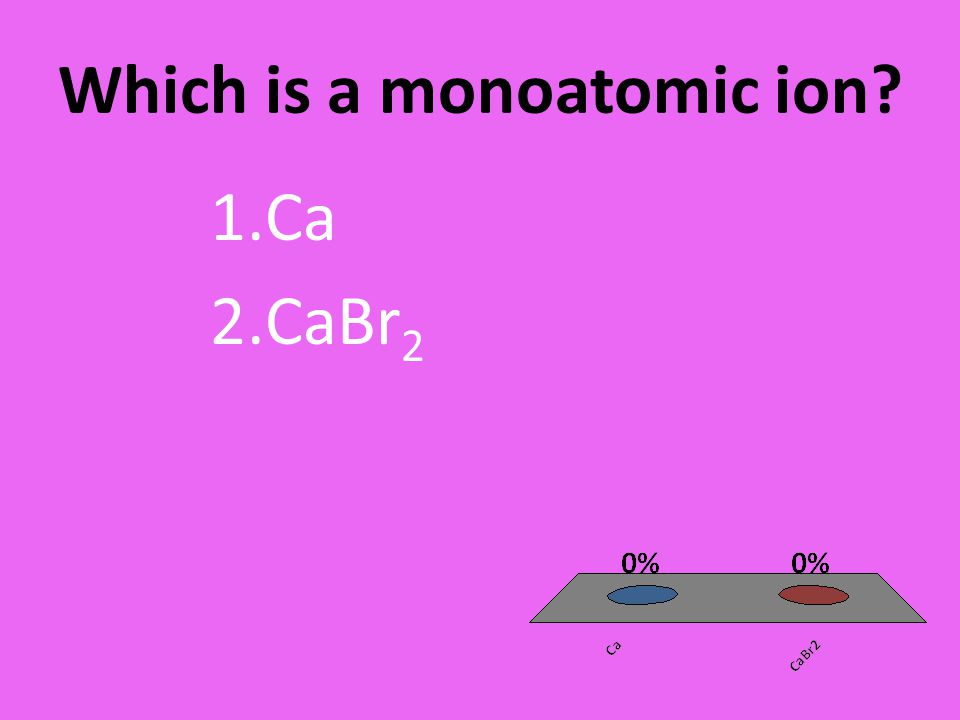 Which is a monoatomic ion