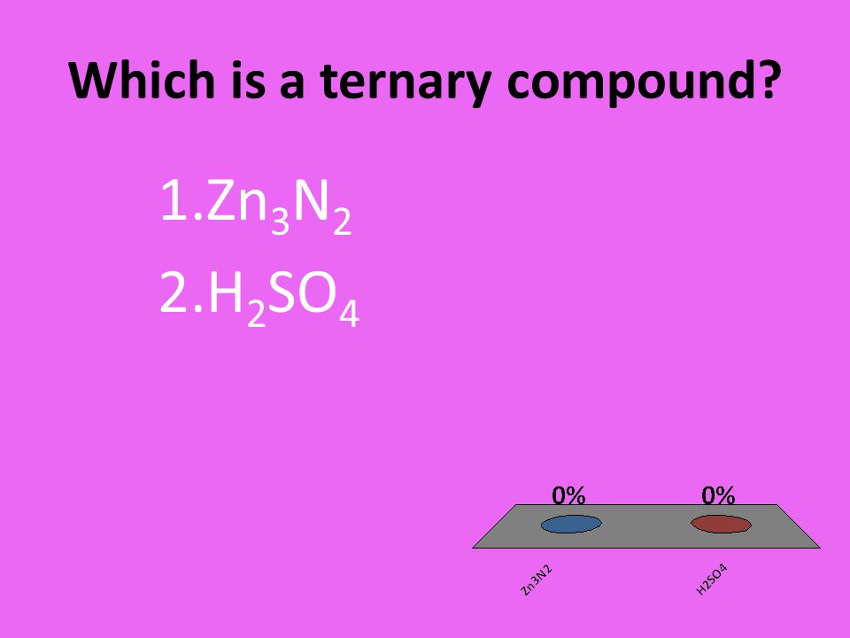 Which is a ternary compound