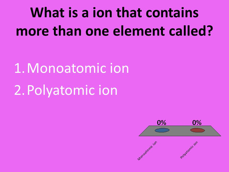 What is a ion that contains more than one element called