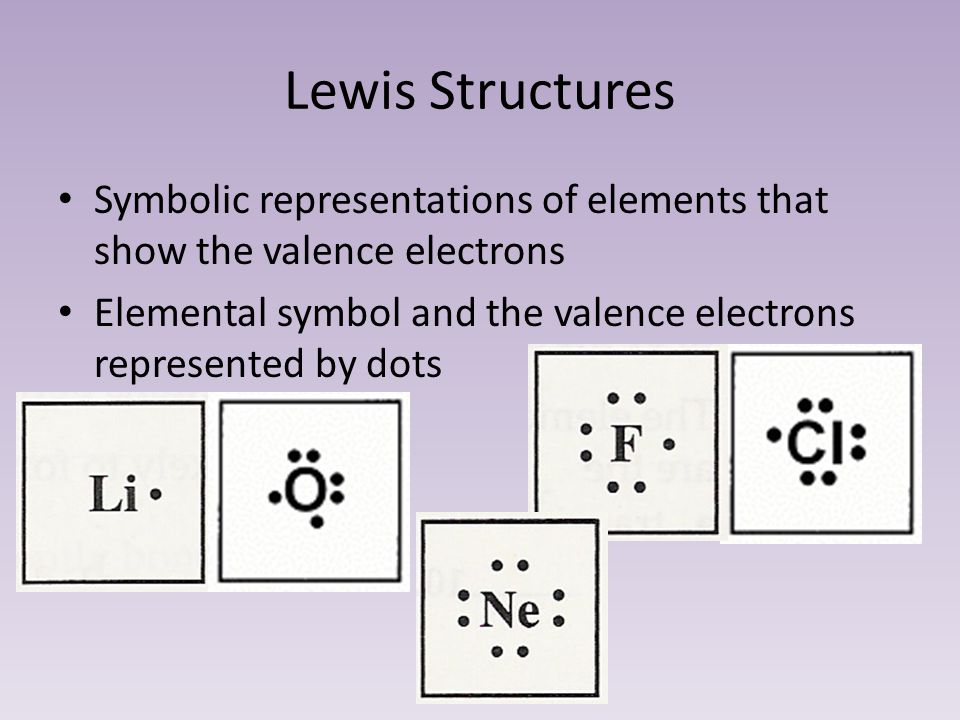 Lewis Structures Symbolic representations of elements that show the valence electrons.