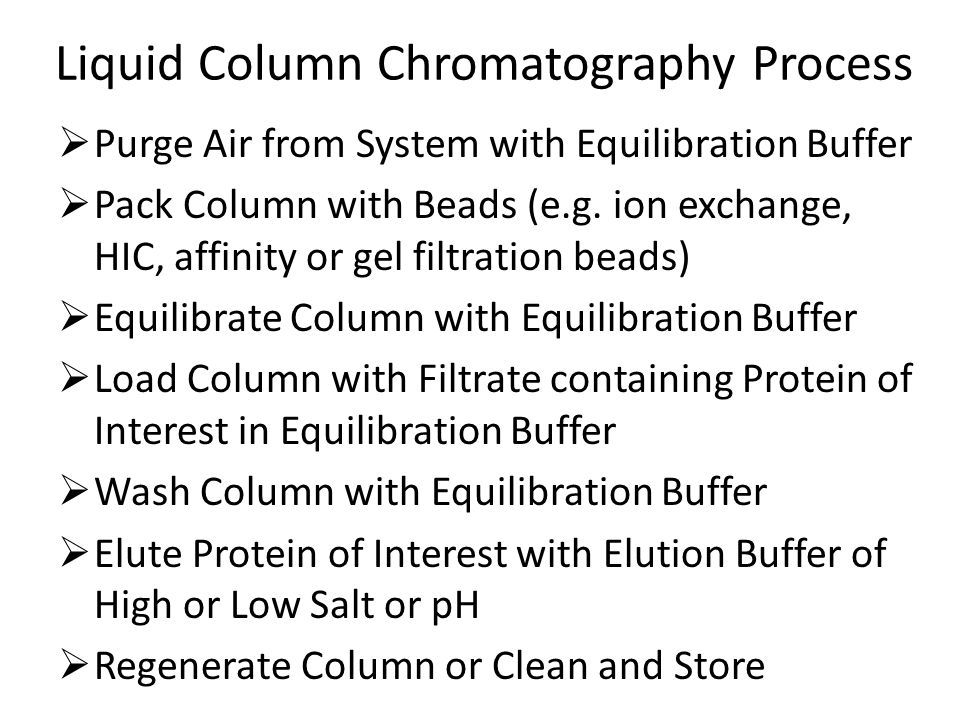Liquid Column Chromatography Process