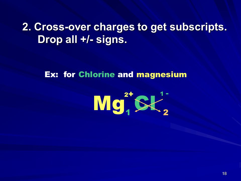 2. Cross-over charges to get subscripts. Drop all +/- signs.