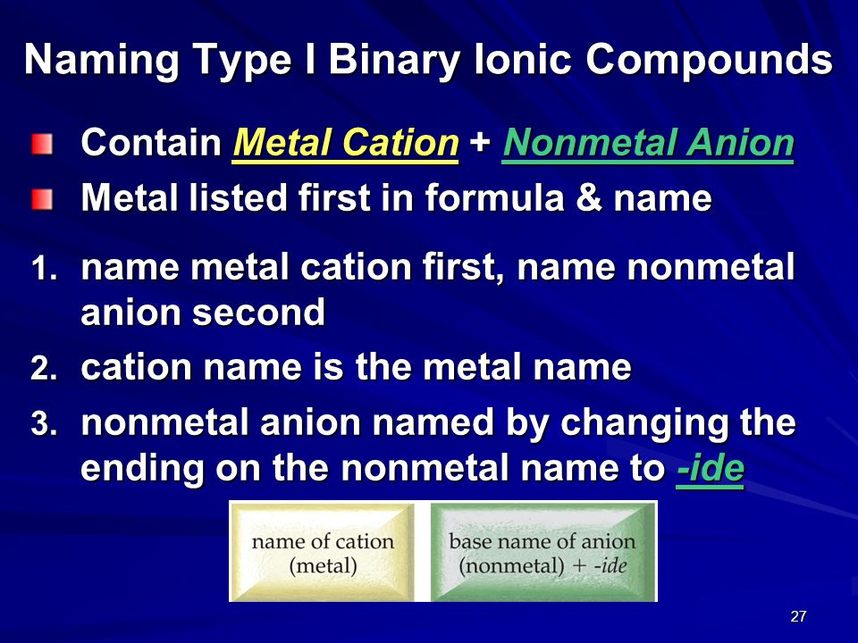 Naming Type I Binary Ionic Compounds