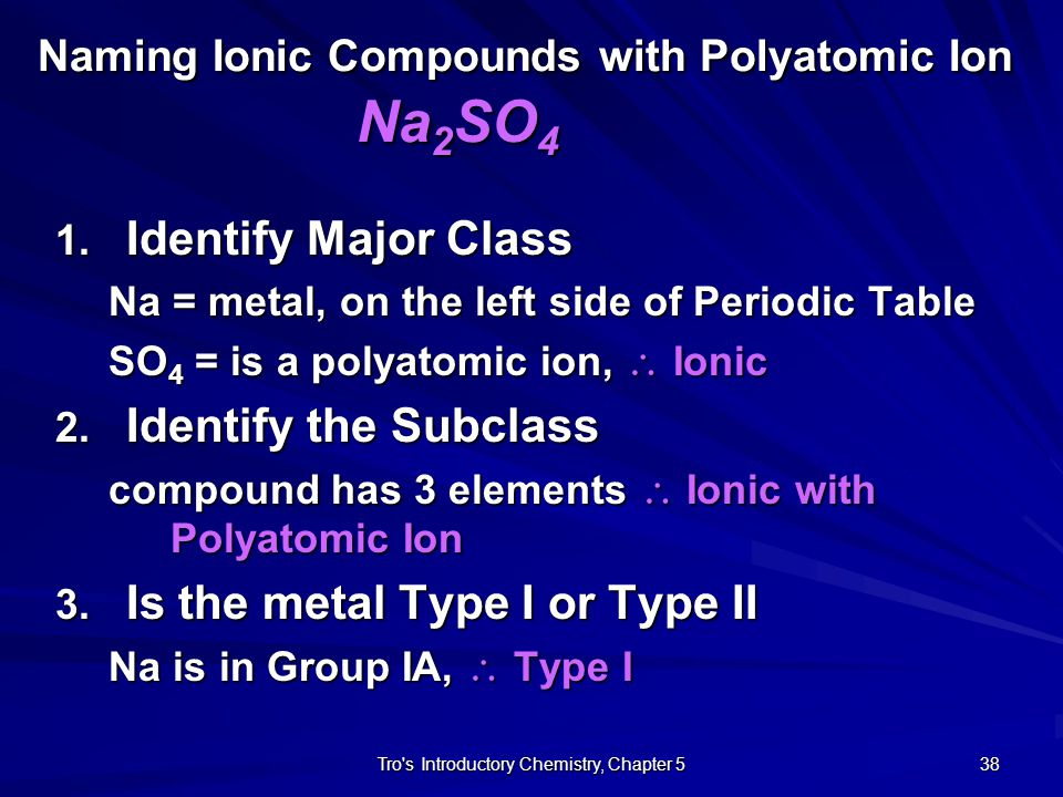 Naming Ionic Compounds with Polyatomic Ion Na2SO4